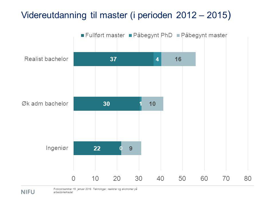 Videreutdanning til master (i perioden 2012 – 2015 ) Frokostseminar 19.