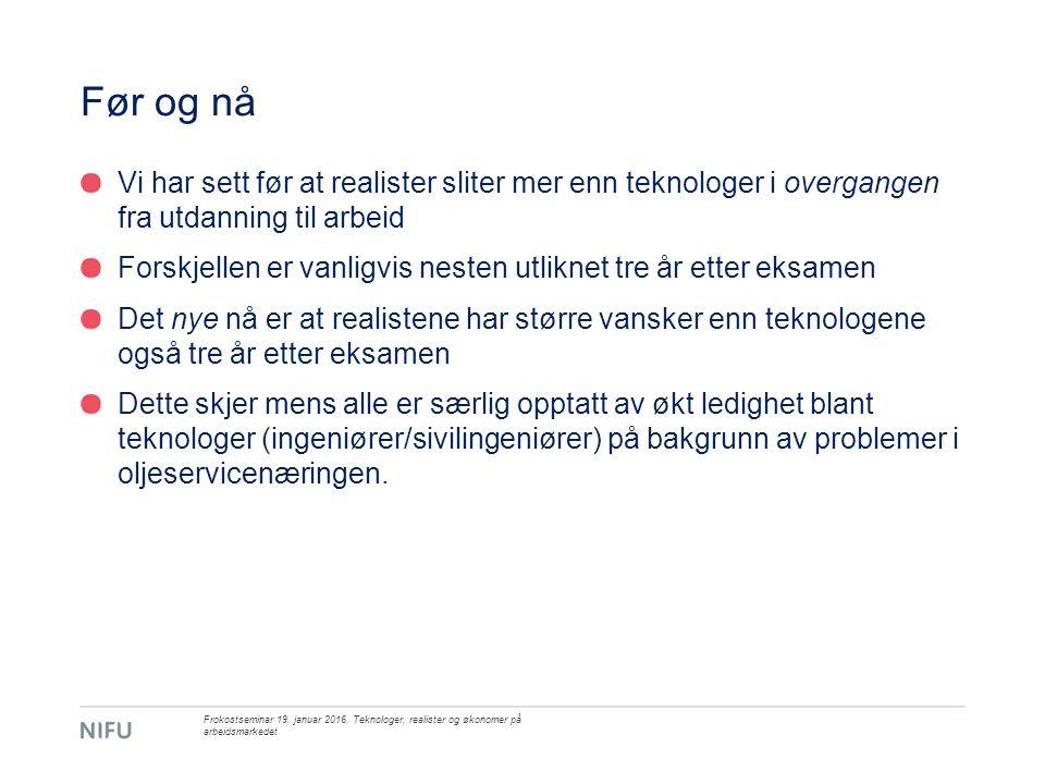 Arbeidsledighetserfaring i treårsperioden 2012 - 2015 Frokostseminar 19.
