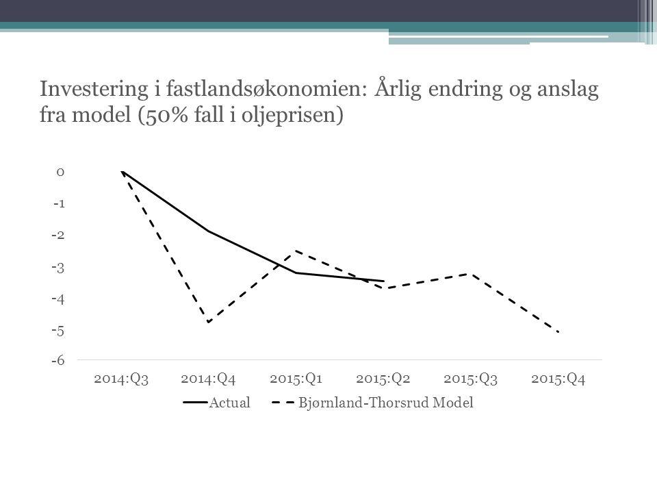 Investering i fastlandsøkonomien: Årlig endring og anslag fra model (50% fall i oljeprisen)