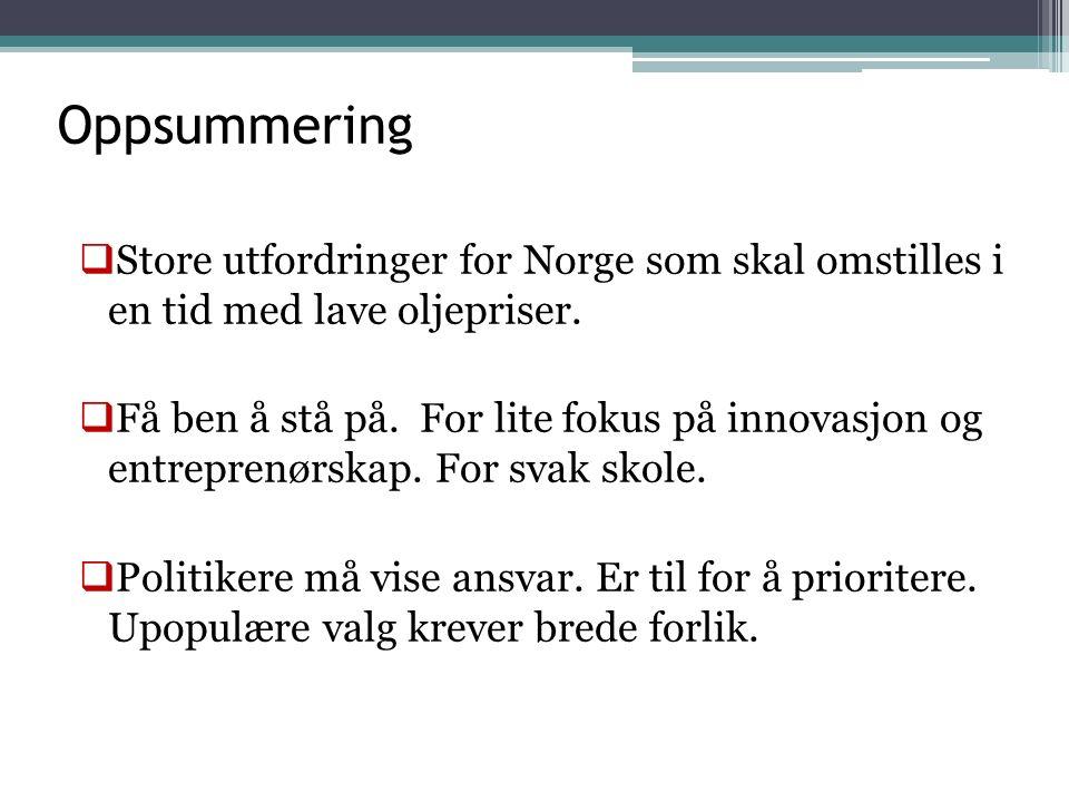 Oppsummering  Store utfordringer for Norge som skal omstilles i en tid med lave oljepriser.  Få ben å stå på. For lite fokus på innovasjon og entrep