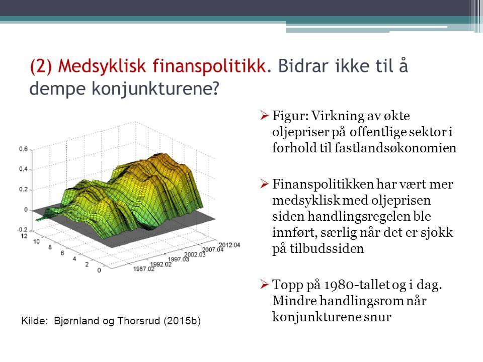 (2) Medsyklisk finanspolitikk. Bidrar ikke til å dempe konjunkturene.