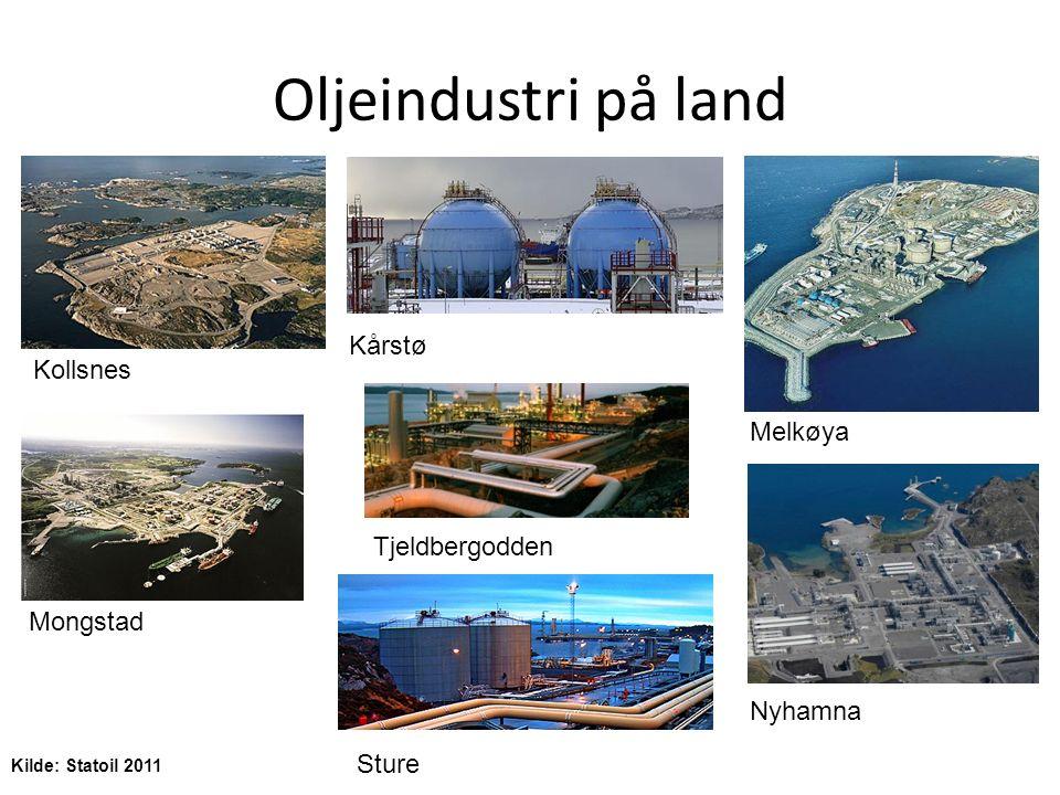 Oljeindustri på land Kilde: Statoil 2011 Mongstad Kollsnes Kårstø Sture Tjeldbergodden Melkøya Nyhamna