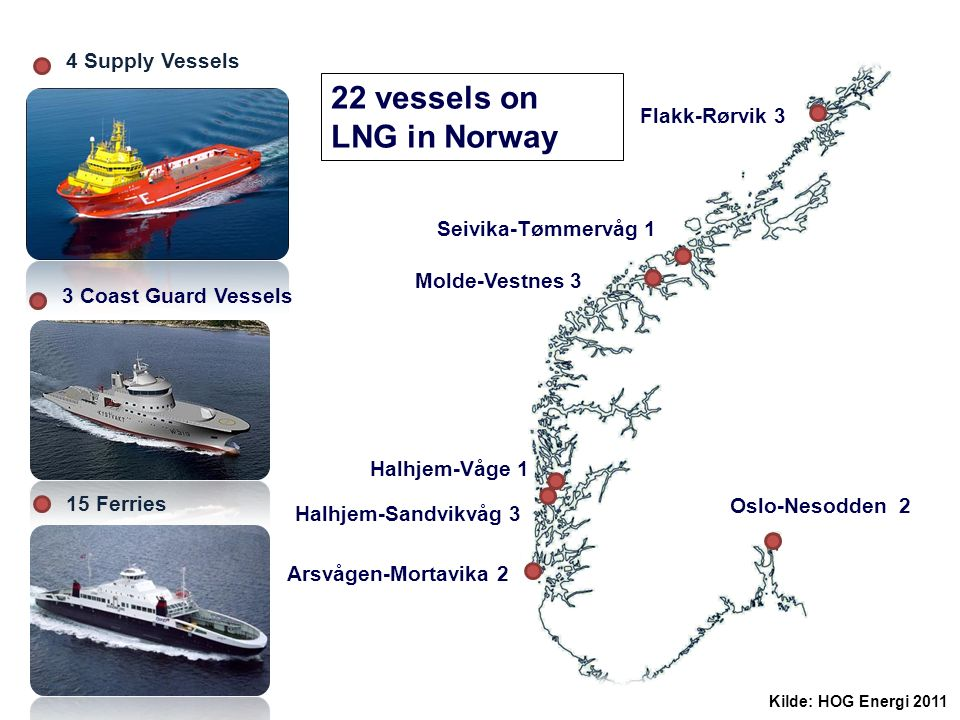 22 vessels on LNG in Norway Halhjem-Våge 1 Flakk-Rørvik 3 Oslo-Nesodden 2 Halhjem-Sandvikvåg 3 Molde-Vestnes 3 Arsvågen-Mortavika 2 Supply Vessel 4 3 Coast Guard Vessels Seivika-Tømmervåg 1 15 Ferries 4 Supply Vessels Kilde: HOG Energi 2011
