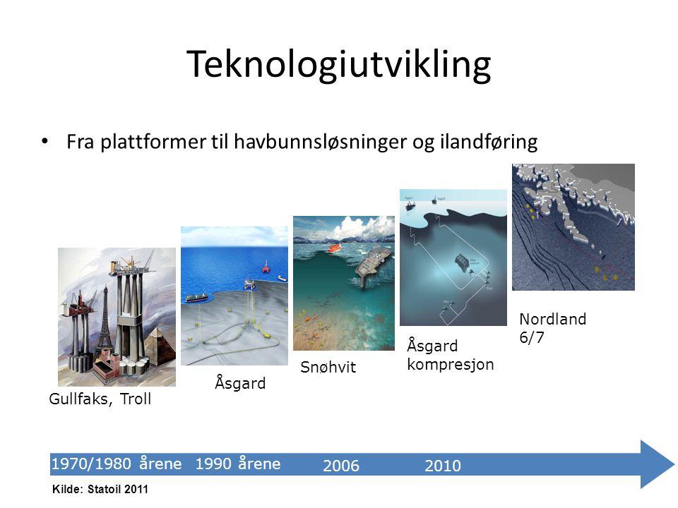 Teknologiutvikling Fra plattformer til havbunnsløsninger og ilandføring 1970/1980 årene1990 årene 2006 Gullfaks, Troll Åsgard Snøhvit Åsgard kompresjon Nordland 6/7 2010 Kilde: Statoil 2011