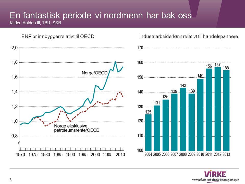 3 En fantastisk periode vi nordmenn har bak oss Kilder: Holden III, TBU, SSB BNP pr innbygger relativt til OECDIndustriarbeiderlønn relativt til handelspartnere