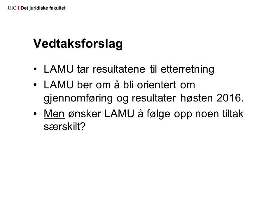Vedtaksforslag LAMU tar resultatene til etterretning LAMU ber om å bli orientert om gjennomføring og resultater høsten 2016.