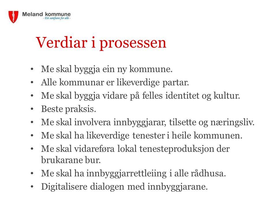 Verdiar i prosessen Me skal byggja ein ny kommune.