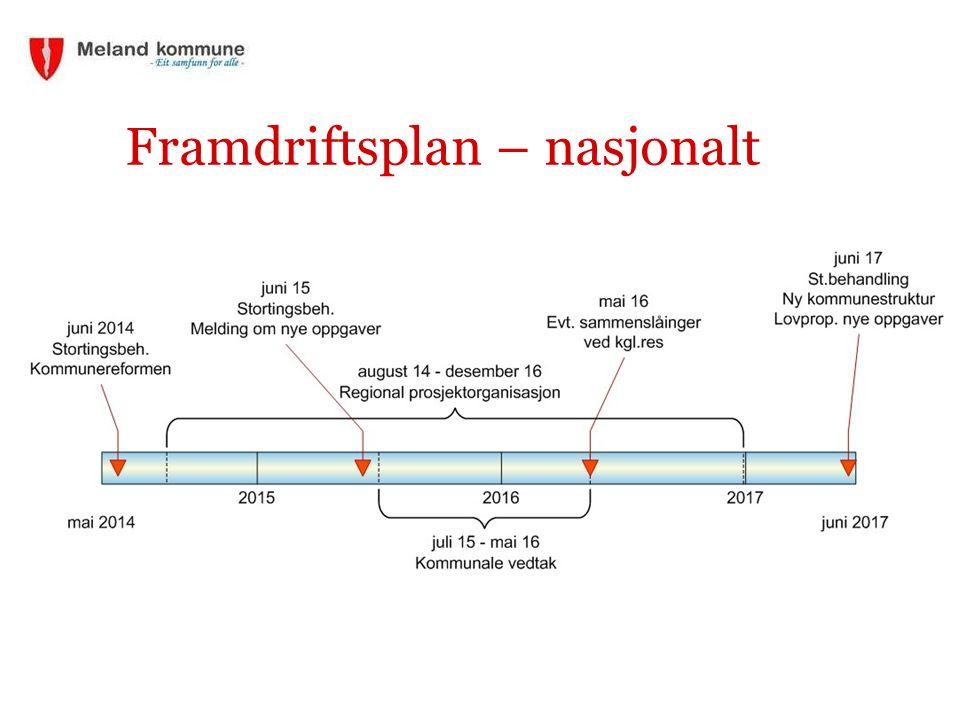 Framdriftsplan – nasjonalt
