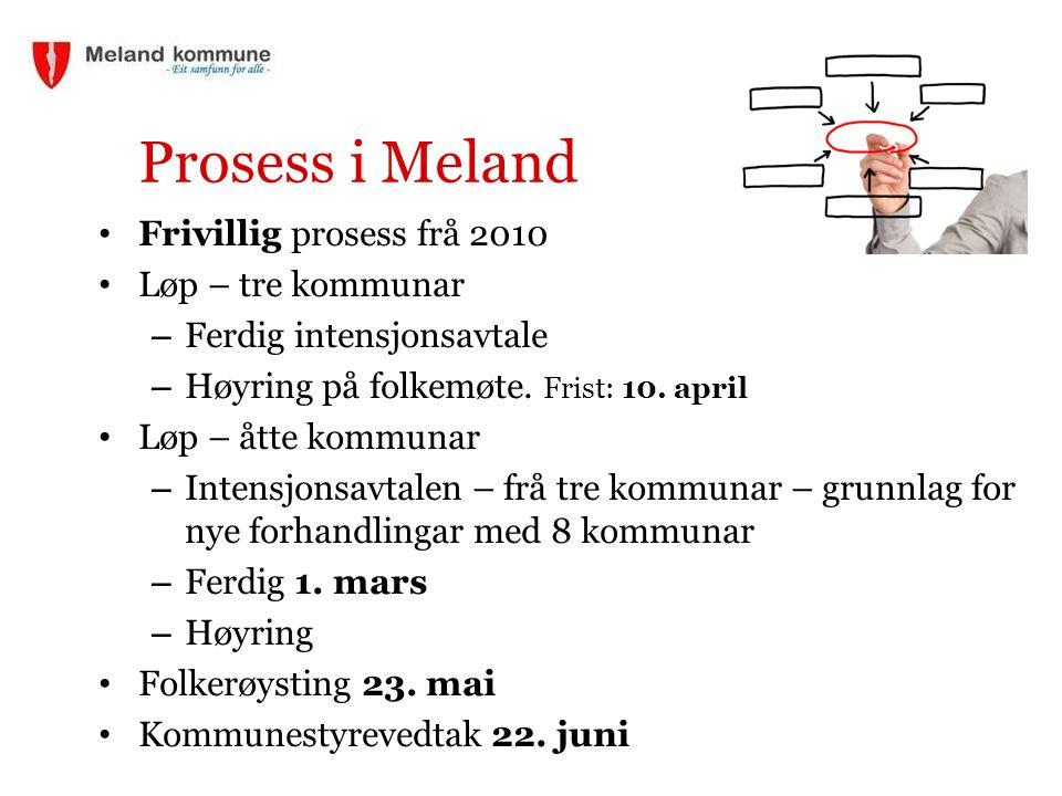 Prosess i Meland Frivillig prosess frå 2010 Løp – tre kommunar – Ferdig intensjonsavtale – Høyring på folkemøte. Frist: 10. april Løp – åtte kommunar