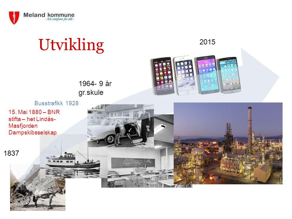 Utvikling 1964- 9 år gr.skule 2015 1837 15. Mai 1880 – BNR stifta – het Lindås- Masfjorden Dampskibsselskap Busstrafikk 1928