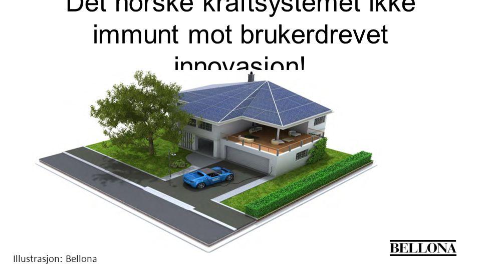 Det norske kraftsystemet ikke immunt mot brukerdrevet innovasjon! Illustrasjon: Bellona