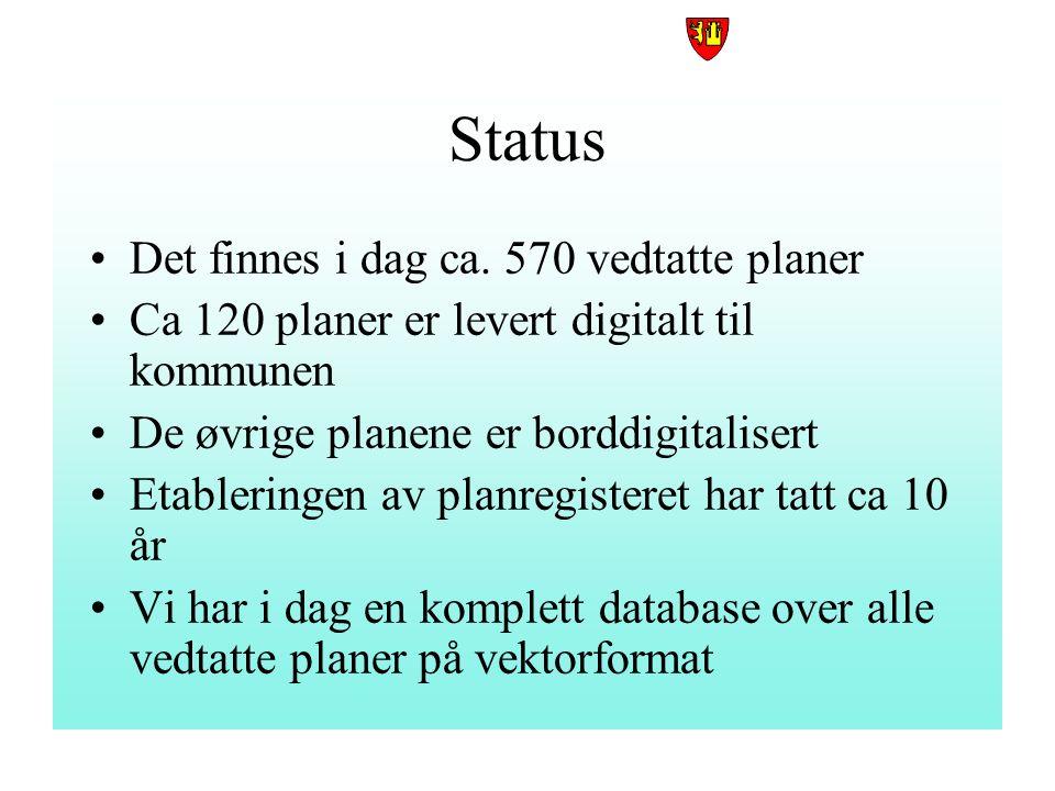 FREDRIKSTAD KOMMUNE Hva skal jeg snakke om? Status digitale reguleringsplaner Fredrikstad kommune Våre krav til leveranser av digitale reguleringsplan