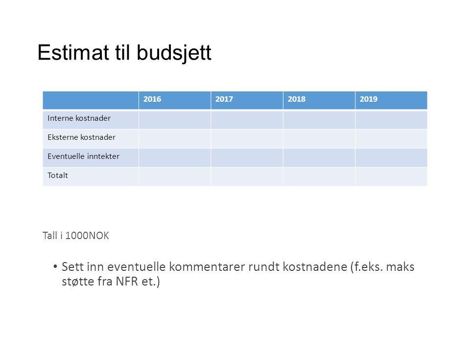 Estimat til budsjett 2016201720182019 Interne kostnader Eksterne kostnader Eventuelle inntekter Totalt Sett inn eventuelle kommentarer rundt kostnadene (f.eks.