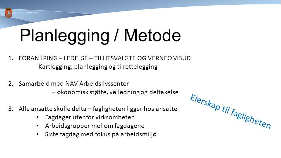Planlegging / Metode 1.FORANKRING – LEDELSE – TILLITSVALGTE OG VERNEOMBUD -Kartlegging, planlegging og tilrettelegging 2.Samarbeid med NAV Arbeidslivs
