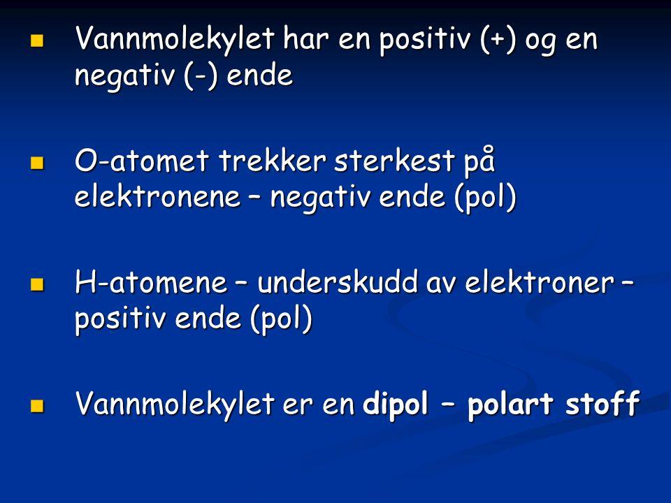 Vannmolekylet har en positiv (+) og en negativ (-) ende Vannmolekylet har en positiv (+) og en negativ (-) ende O-atomet trekker sterkest på elektronene – negativ ende (pol) O-atomet trekker sterkest på elektronene – negativ ende (pol) H-atomene – underskudd av elektroner – positiv ende (pol) H-atomene – underskudd av elektroner – positiv ende (pol) Vannmolekylet er en dipol – polart stoff Vannmolekylet er en dipol – polart stoff