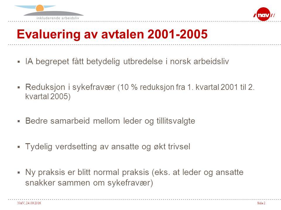 NAV, 24.09.2016Side 2 Evaluering av avtalen 2001-2005  IA begrepet fått betydelig utbredelse i norsk arbeidsliv  Reduksjon i sykefravær (10 % reduks