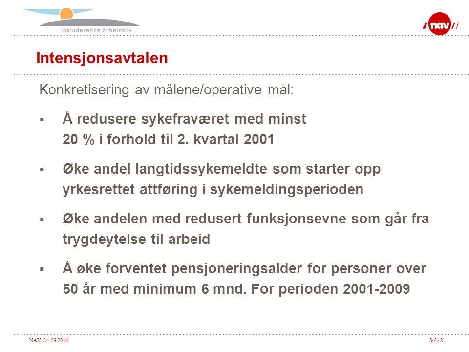 NAV, 24.09.2016Side 8 Intensjonsavtalen Konkretisering av målene/operative mål:  Å redusere sykefraværet med minst 20 % i forhold til 2. kvartal 2001