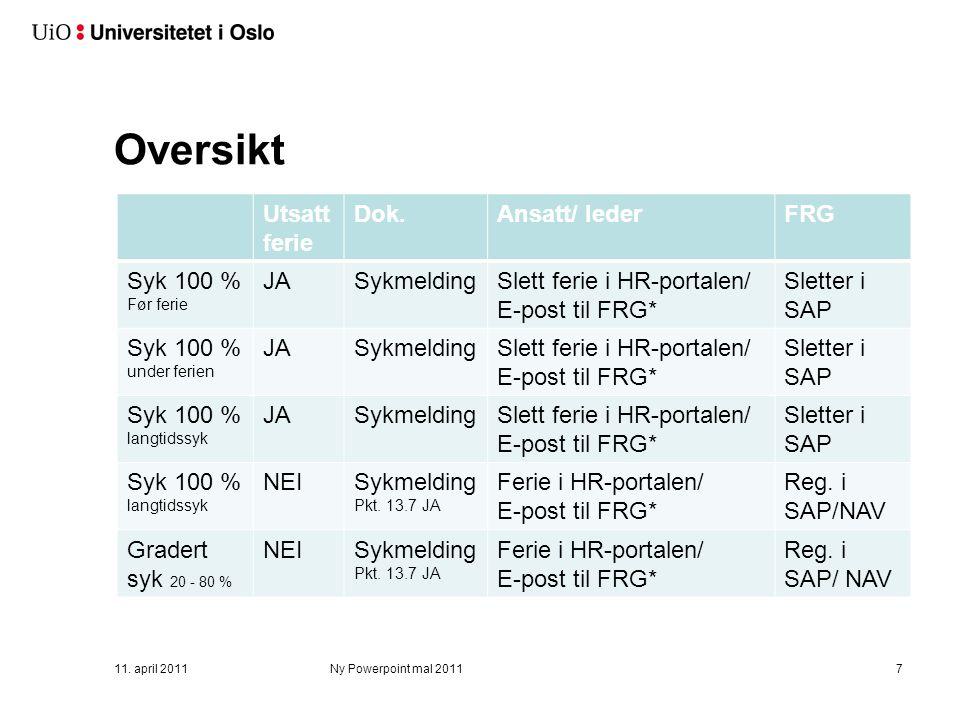 11. april 2011Ny Powerpoint mal 20117 Oversikt Utsatt ferie Dok.Ansatt/ lederFRG Syk 100 % Før ferie JASykmeldingSlett ferie i HR-portalen/ E-post til