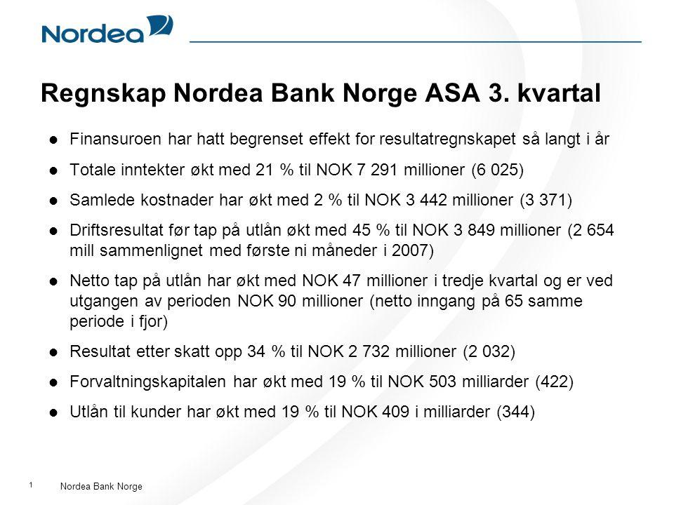 2 Økt kundeaktivitet også i tredje kvartal Nordea Bank Norge Utlån til kunder økt med 4 % siste 3 måneder og 19 % siste 12 måneder Stabile markedsandeler på utlån til bedriftskunder fra 15,12 % til 15,13 % siste 12 måneder Innskudd fra kunder har økt med 6 % siste 3 måneder og 10 % siste 12 måneder Økt kundetilstrømming i segmentene – Antall Fordel Pluss-kunder økt med 10 % fra 178.153 til 195.214 – Antall Check-in -kunder økt med 10% fra 52.572 til 58.407 – Antall Private Banking-kunder økt med 16 % fra 5.442 til 6.295 Nordea Markets har prioritert å være tilstede for kunder gjennom å stille løpende priser i et marked med stor volatilitet