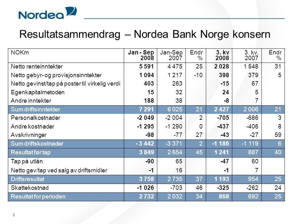 3 Resultatsammendrag – Nordea Bank Norge konsern NOKmJan - Sep 2008 Jan-Sep 2007 Endr % 3. kv 2008 3. kv. 2007 Endr % Netto renteinntekter5 5914 47525