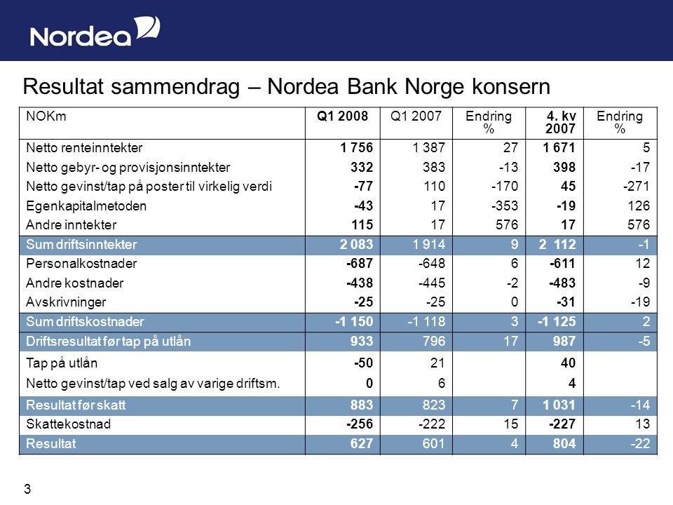 3 Resultat sammendrag – Nordea Bank Norge konsern NOKmQ1 2008Q1 2007Endring % 4.