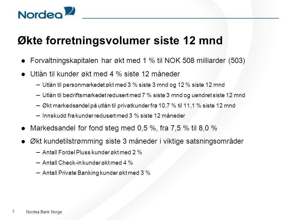 2 Økte forretningsvolumer siste 12 mnd Nordea Bank Norge Forvaltningskapitalen har økt med 1 % til NOK 508 milliarder (503) Utlån til kunder økt med 4 % siste 12 måneder – Utlån til personmarkedet økt med 3 % siste 3 mnd og 12 % siste 12 mnd – Utlån til bedriftsmarkedet redusert med 7 % siste 3 mnd og uendret siste 12 mnd – Økt markedsandel på utlån til privatkunder fra 10,7 % til 11,1 % siste 12 mnd – Innskudd fra kunder redusert med 3 % siste 12 måneder Markedsandel for fond steg med 0,5 %, fra 7,5 % til 8,0 % Økt kundetilstrømming siste 3 måneder i viktige satsningsområder – Antall Fordel Pluss kunder økt med 2 % – Antall Check-in kunder økt med 4 % – Antall Private Banking kunder økt med 3 %