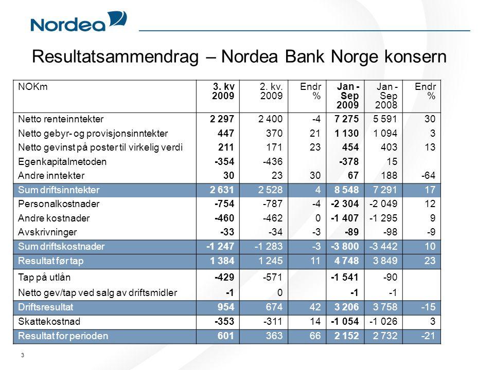 3 Resultatsammendrag – Nordea Bank Norge konsern NOKm3.