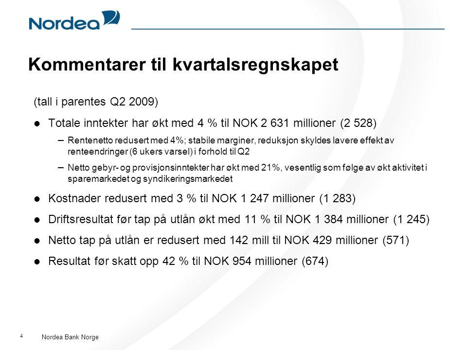 4 Kommentarer til kvartalsregnskapet Nordea Bank Norge (tall i parentes Q2 2009) Totale inntekter har økt med 4 % til NOK 2 631 millioner (2 528) – Rentenetto redusert med 4%; stabile marginer, reduksjon skyldes lavere effekt av renteendringer (6 ukers varsel) i forhold til Q2 – Netto gebyr- og provisjonsinntekter har økt med 21%, vesentlig som følge av økt aktivitet i sparemarkedet og syndikeringsmarkedet Kostnader redusert med 3 % til NOK 1 247 millioner (1 283) Driftsresultat før tap på utlån økt med 11 % til NOK 1 384 millioner (1 245) Netto tap på utlån er redusert med 142 mill til NOK 429 millioner (571) Resultat før skatt opp 42 % til NOK 954 millioner (674)
