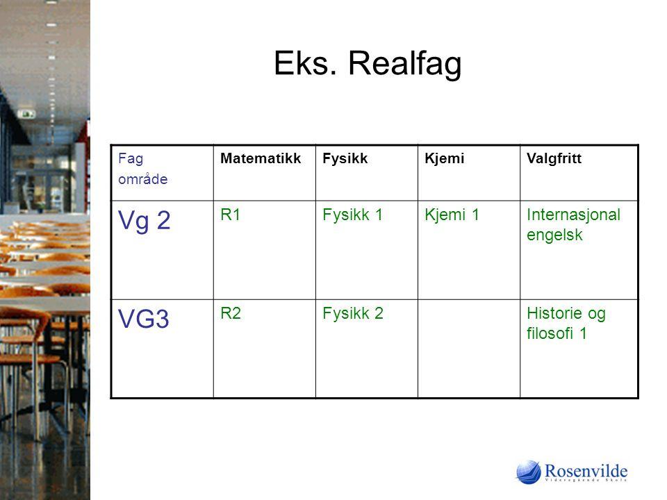 Eks. Realfag Fag område MatematikkFysikkKjemiValgfritt Vg 2 R1Fysikk 1Kjemi 1Internasjonal engelsk VG3 R2Fysikk 2Historie og filosofi 1