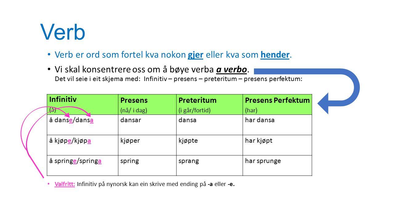 Verb Verb er ord som fortel kva nokon gjer eller kva som hender. Vi skal konsentrere oss om å bøye verba a verbo. Det vil seie i eit skjema med: Infin