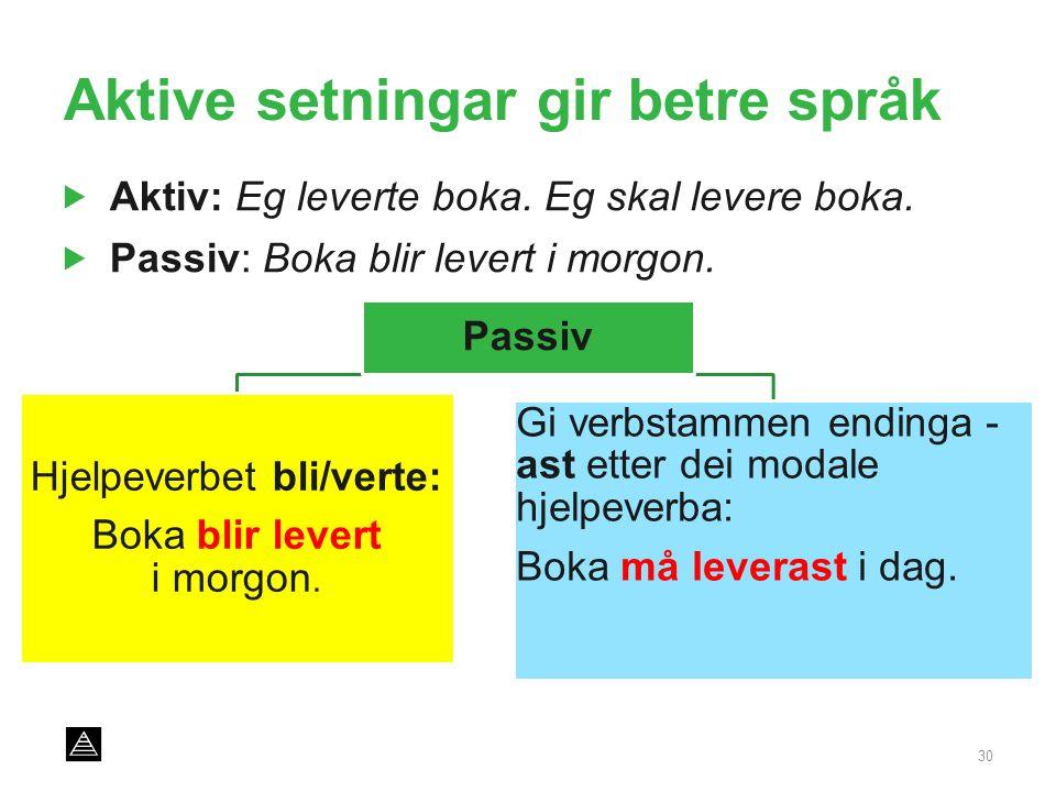 Aktive setningar gir betre språk  Aktiv: Eg leverte boka.