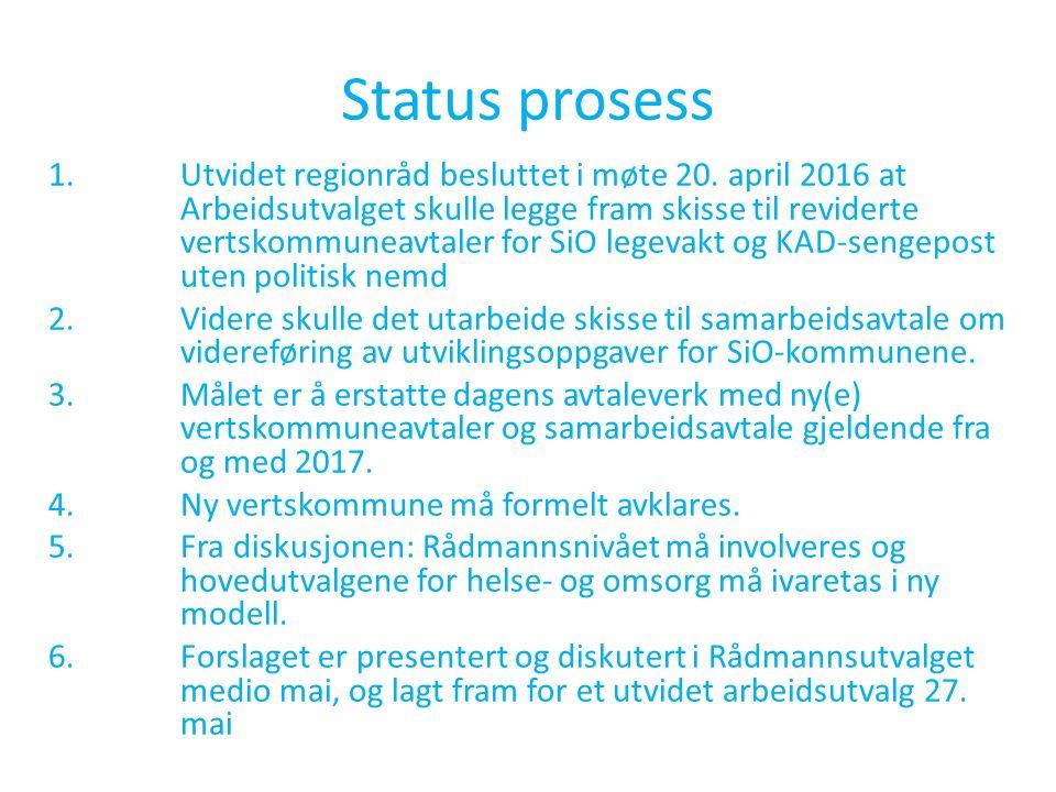 Status prosess 1.Utvidet regionråd besluttet i møte 20.