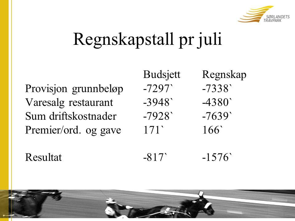 Regnskapstall pr juli BudsjettRegnskap Provisjon grunnbeløp-7297`-7338` Varesalg restaurant-3948`-4380` Sum driftskostnader-7928`-7639` Premier/ord. o