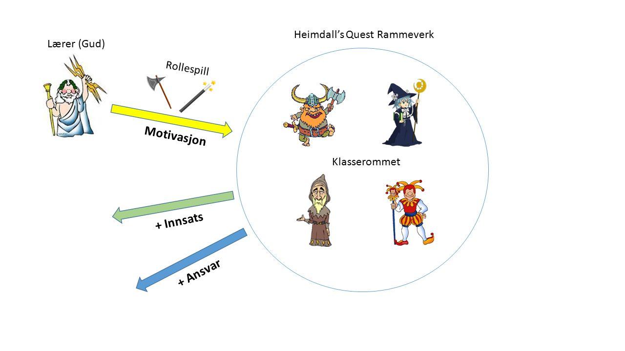 Lærer (Gud) Motivasjon Heimdall's Quest Rammeverk Rollespill Klasserommet + Innsats + Ansvar