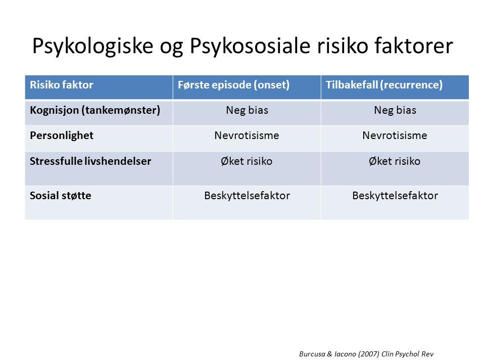 Psykologiske og Psykososiale risiko faktorer Risiko faktorFørste episode (onset)Tilbakefall (recurrence) Kognisjon (tankemønster)Neg bias PersonlighetNevrotisisme Stressfulle livshendelserØket risiko Sosial støtteBeskyttelsefaktor Burcusa & Iacono (2007) Clin Psychol Rev