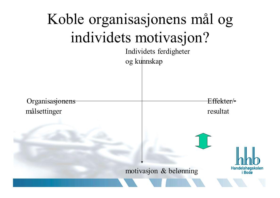 Koble organisasjonens mål og individets motivasjon.