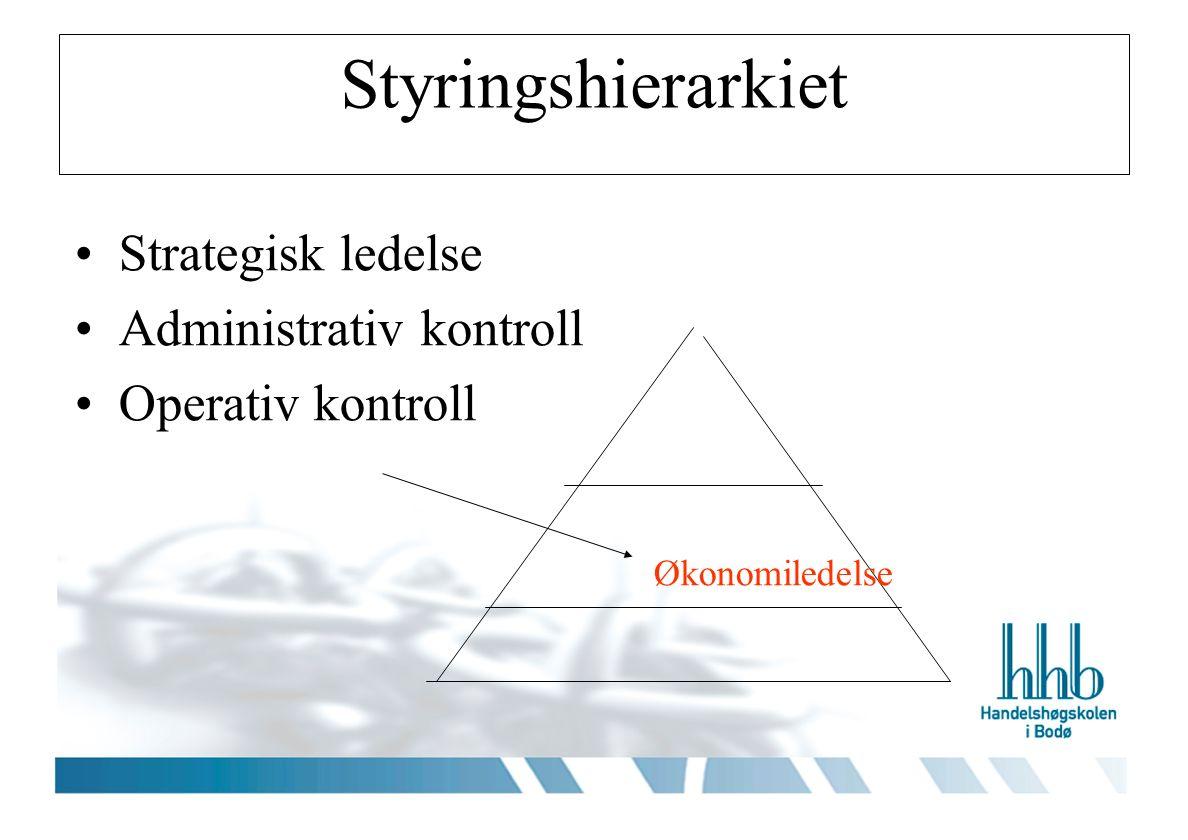 Styringshierarkiet Strategisk ledelse Administrativ kontroll Operativ kontroll Økonomiledelse
