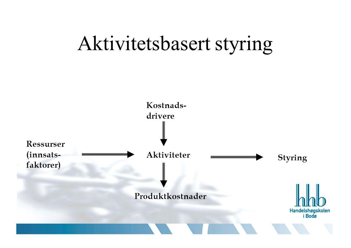 Aktivitetsbasert styring Kostnads- drivere Ressurser (innsats- faktorer) Aktiviteter Styring Produktkostnader
