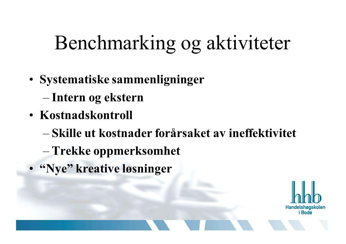 Benchmarking og aktiviteter Systematiske sammenligninger –Intern og ekstern Kostnadskontroll –Skille ut kostnader forårsaket av ineffektivitet –Trekke oppmerksomhet Nye kreative løsninger