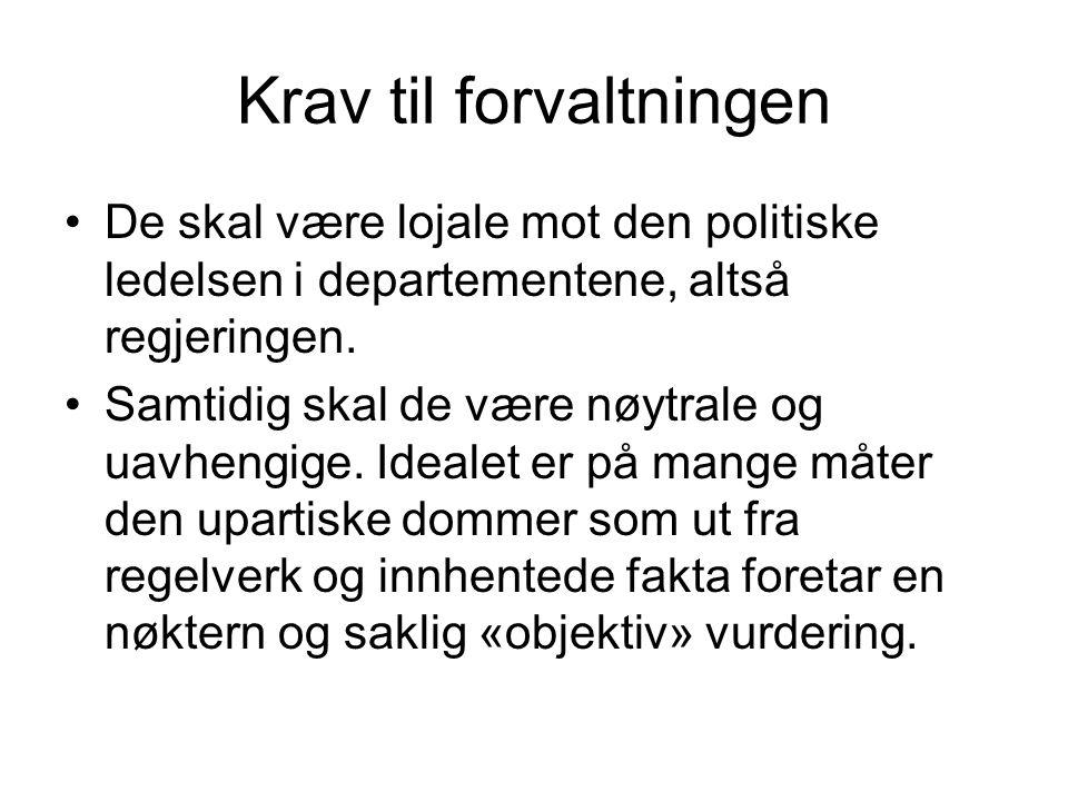 Fylkesmannens funksjoner Å føre tilsyn.