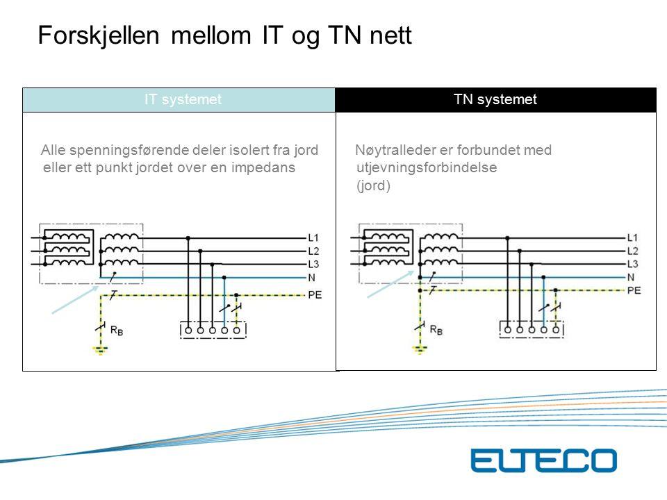 Forskjellen mellom IT og TN nett IT systemet Alle spenningsførende deler isolert fra jord eller ett punkt jordet over en impedans TN systemet Nøytralleder er forbundet med utjevningsforbindelse (jord)