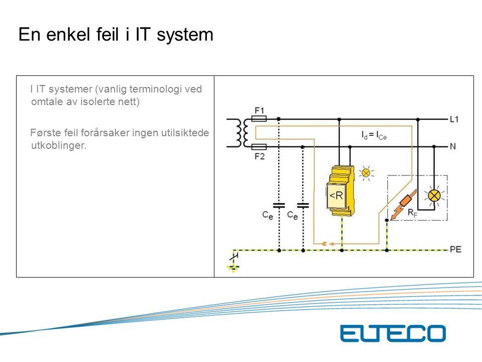 Transformator for det medisinske IT system skal overvåkes mht.