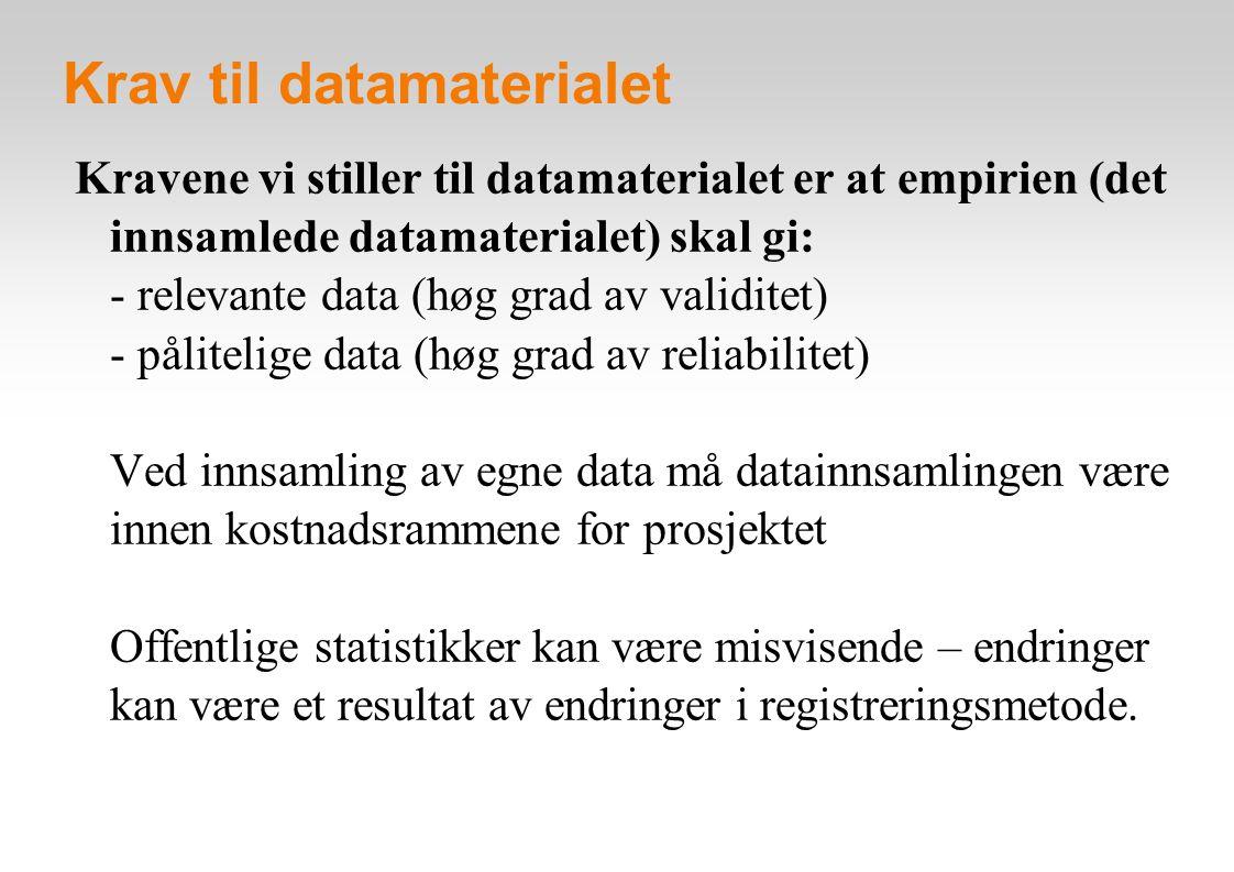 Krav til datamaterialet Kravene vi stiller til datamaterialet er at empirien (det innsamlede datamaterialet) skal gi: - relevante data (høg grad av validitet) - pålitelige data (høg grad av reliabilitet) Ved innsamling av egne data må datainnsamlingen være innen kostnadsrammene for prosjektet Offentlige statistikker kan være misvisende – endringer kan være et resultat av endringer i registreringsmetode.