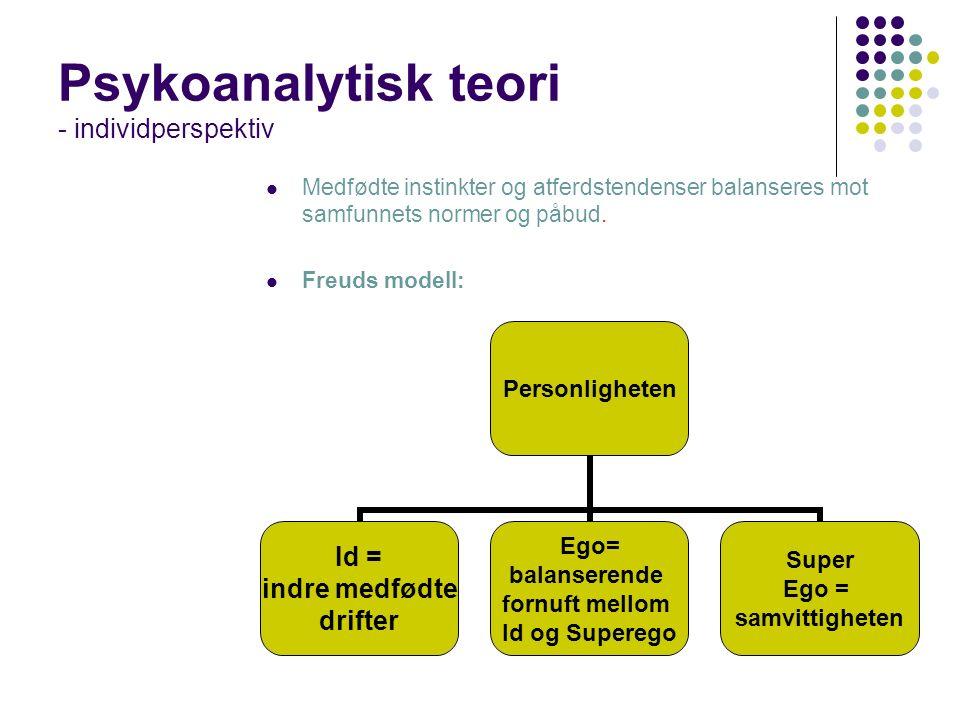 Psykoanalytisk teori - individperspektiv Medfødte instinkter og atferdstendenser balanseres mot samfunnets normer og påbud.