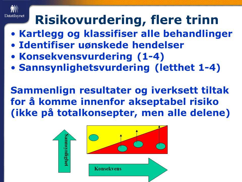 Risikovurdering, flere trinn Kartlegg og klassifiser alle behandlinger Identifiser uønskede hendelser Konsekvensvurdering (1-4) Sannsynlighetsvurdering (letthet 1-4) Sammenlign resultater og iverksett tiltak for å komme innenfor akseptabel risiko (ikke på totalkonsepter, men alle delene) Sannsynlighet Konsekvens