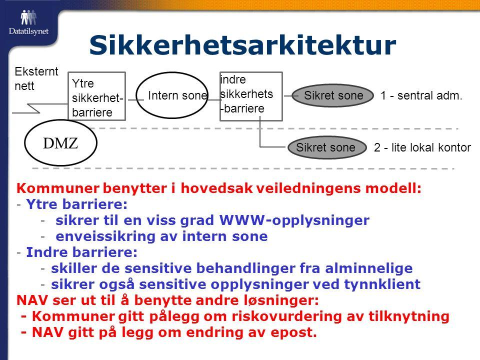 Sikkerhetsarkitektur Eksternt nett Intern sone1 - sentral adm.
