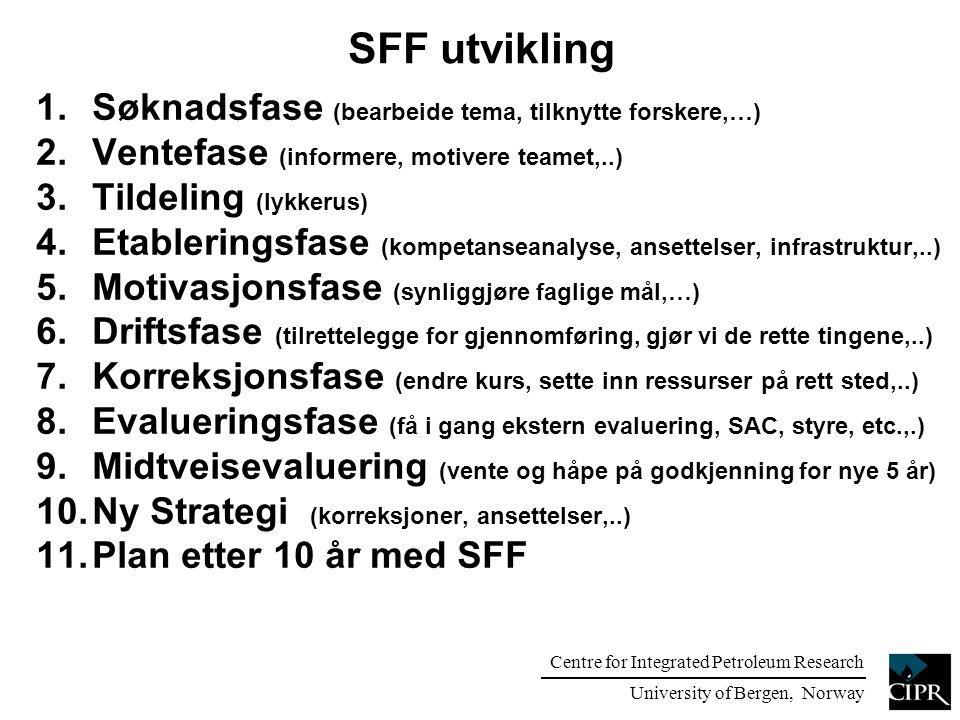 Centre for Integrated Petroleum Research University of Bergen, Norway SFF utvikling 1.Søknadsfase (bearbeide tema, tilknytte forskere,…) 2.Ventefase (informere, motivere teamet,..) 3.Tildeling (lykkerus) 4.Etableringsfase (kompetanseanalyse, ansettelser, infrastruktur,..) 5.Motivasjonsfase (synliggjøre faglige mål,…) 6.Driftsfase (tilrettelegge for gjennomføring, gjør vi de rette tingene,..) 7.Korreksjonsfase (endre kurs, sette inn ressurser på rett sted,..) 8.Evalueringsfase (få i gang ekstern evaluering, SAC, styre, etc.,.) 9.Midtveisevaluering (vente og håpe på godkjenning for nye 5 år) 10.Ny Strategi (korreksjoner, ansettelser,..) 11.Plan etter 10 år med SFF