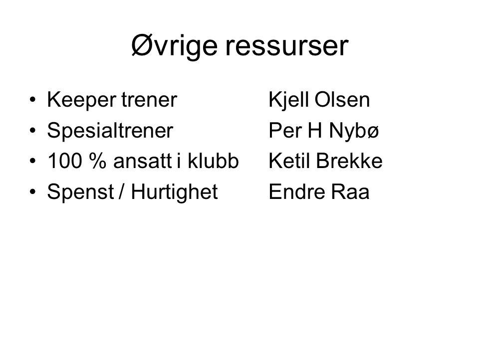 Øvrige ressurser Keeper trenerKjell Olsen SpesialtrenerPer H Nybø 100 % ansatt i klubbKetil Brekke Spenst / HurtighetEndre Raa