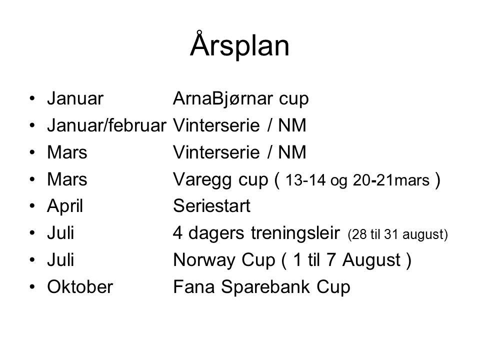 Årsplan JanuarArnaBjørnar cup Januar/februarVinterserie / NM MarsVinterserie / NM MarsVaregg cup ( 13-14 og 20-21mars ) AprilSeriestart Juli4 dagers treningsleir (28 til 31 august) JuliNorway Cup ( 1 til 7 August ) OktoberFana Sparebank Cup