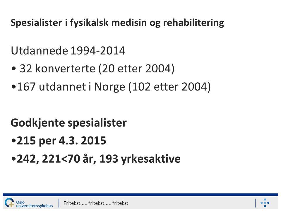Spesialister i fysikalsk medisin og rehabilitering Utdannede 1994-2014 32 konverterte (20 etter 2004) 167 utdannet i Norge (102 etter 2004) Godkjente spesialister 215 per 4.3.
